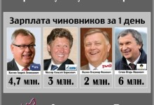 Нет Путина — нет кризиса! Листовка для распространения