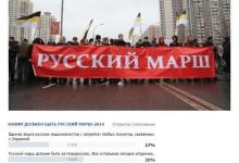 Большинство русских националистов не поддерживают войну на востоке Украины