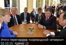 В. Басманов. К итогам саммита ПУТИНА-ОЛЛАНДА-МЕРКЕЛЬ-ПОРОШЕНКО