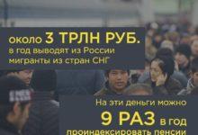На тему введения виз для стран Средней Азии идет много споров. Хотя спорить не о чем