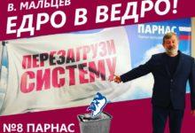 Предвыборная мобилизация русских националистов. Записывайся в группы правой поддержки!
