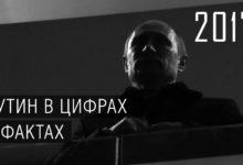 ВИДЕООБЗОР ДОКЛАДА «ПУТИН В ЦИФРАХ И ФАКТАХ. 2017»