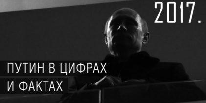 2017. ПУТИН В ЦИФРАХ И ФАКТАХ