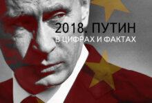 2018. ПУТИН В ЦИФРАХ И ФАКТАХ